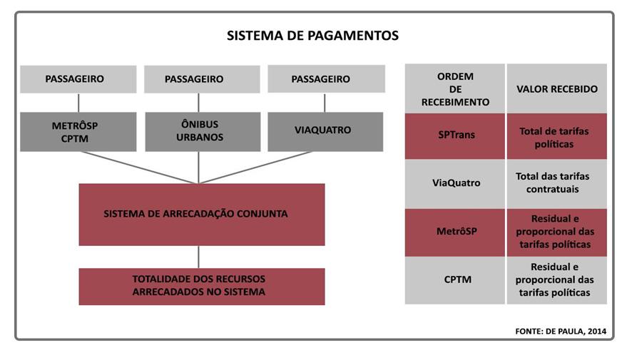 tabelinha-atualizada
